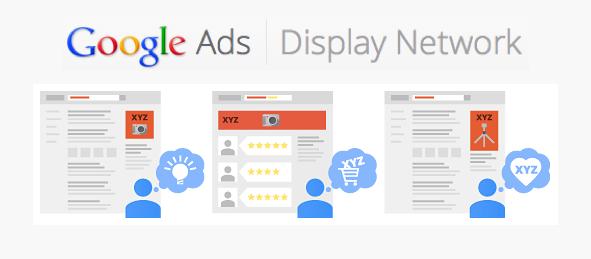 Google Ads Display Network